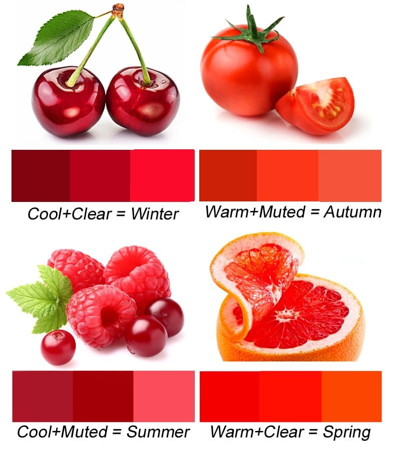 Cherry red vs tomato red vs raspberry red vs grapefruit red